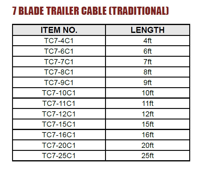 7 Blade trailer cable( Traditional)